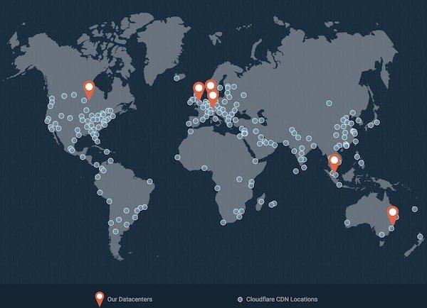 Siteground Datacentres