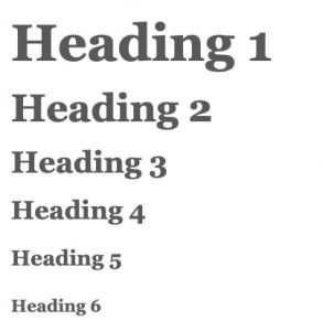 H1 to H6 WordPress Heading Tags used in Blog Post Format