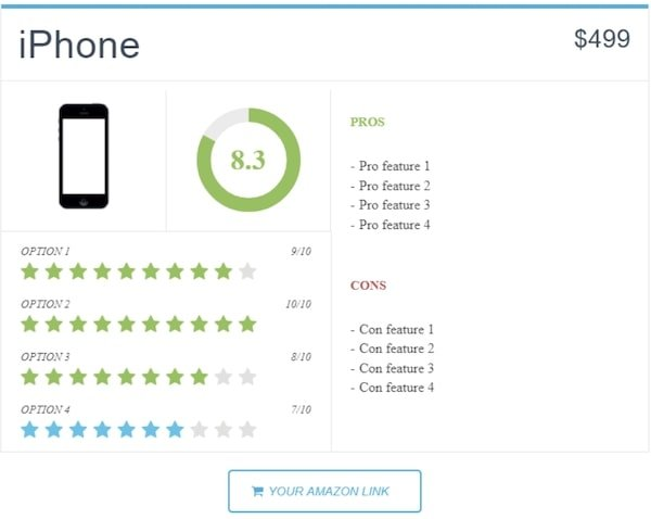 WP Product Review Widget