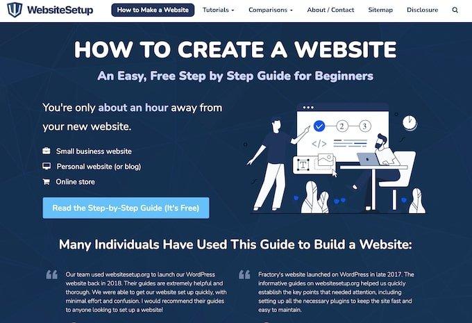Blog examples - WebsiteSetup