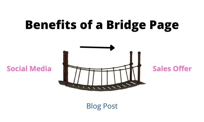 How a bridge page works - is blogging dead